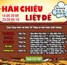 Qua Tieu Phi Hua Chu