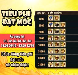 Dong Ngo Dung Tuong