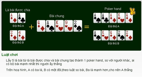 Luat choi co ban game poker online 1